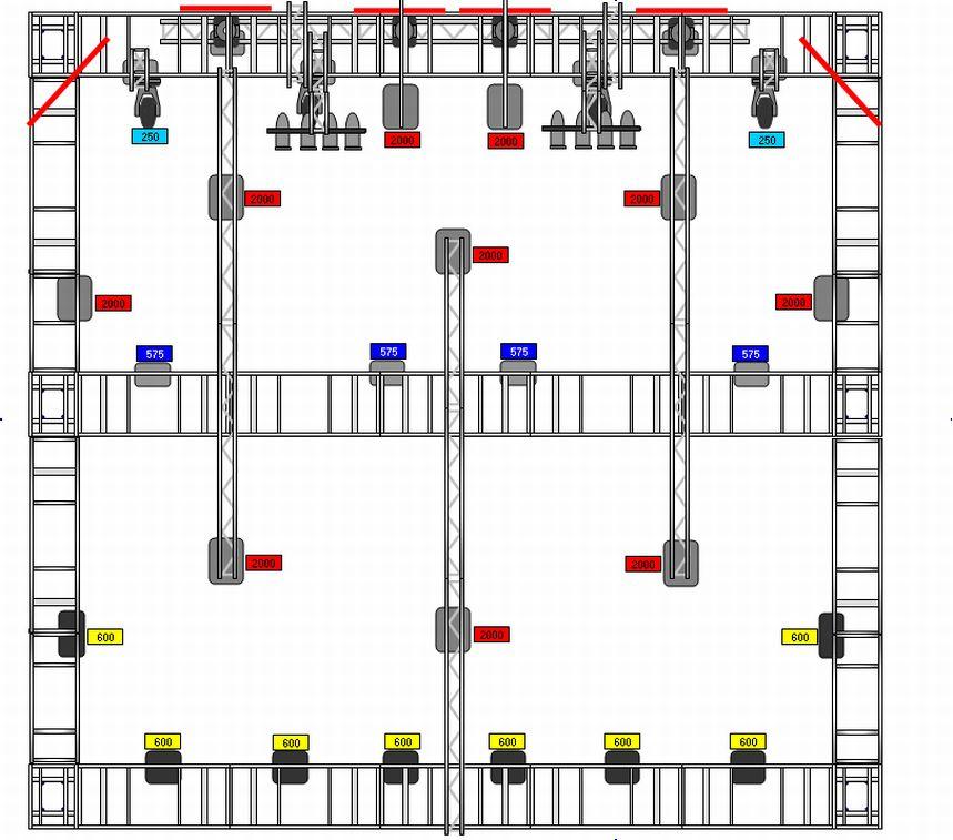 Software für einfache Beleuchtungspläne - Common Topics - DMXControl ...